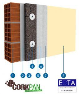 CSecilvit cork è il cappotto in sughero certificato ETA con calce idraulica naturale
