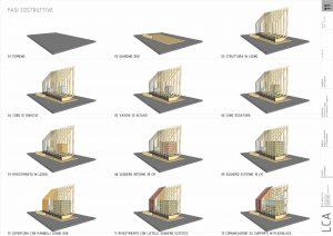 Fasi costruttive del manufatto in legno e sughero usato per la sfida del cubo di ghiaccio di Milano