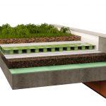Isolamento tetto verde con sughero Corkpan