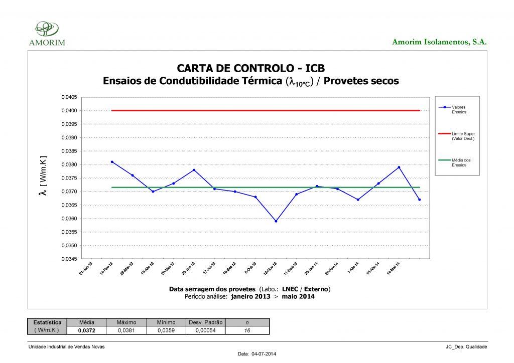 Solo il sughero CORKPAN garantisce prestazioni termiche certificate da ente terzo