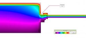 nodo-finestra-flusso