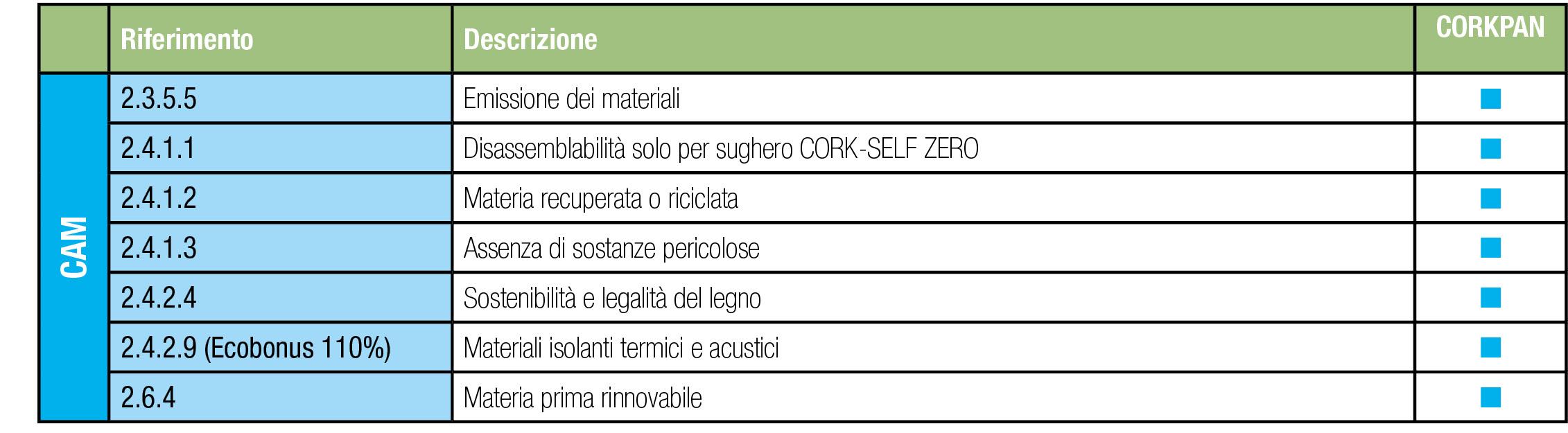 2020.09-tabella-CAM.jpg